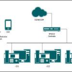 Integracja rozwiązań UC oraz VoIP PBX kluczem do sukcesu