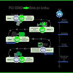 LoVo umożliwi terminowe wywiązanie się z wymagań UKE dotyczących PLI CBD i PLI CBD2.