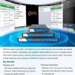 Softphony pozwalają na korzystanie z central IP PBX bez kupowania telefonów IP