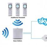 DUALphone 4088 – bezprzewodowy telefon do Skype