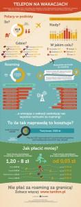 Infografika_roaming_FreecoNet