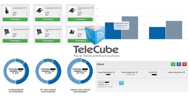 panel-klienta-telecube-pl-1